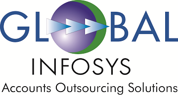 Global Infosys - Accounts Outsourcing Solutions: Exhibiting at the Takeaway Innovation Expo